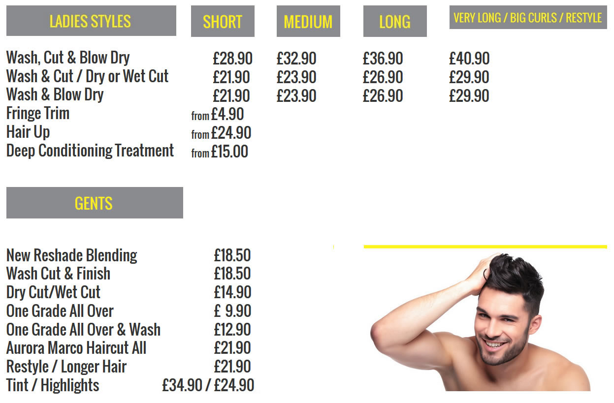 Gents Hair Services Victoria
